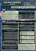 Turn Sequence Reference Card Cards from Warhammer 40,000 3rd Edition 1997 (OOP)